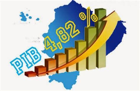 Desarrollo Sustentable: 4.4.  Producto Interno Bruto  PIB .