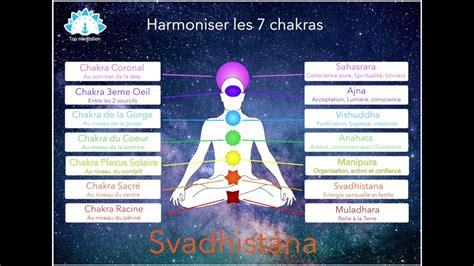 Descargar Musica Mantras Kundalini Yoga Gratis ...