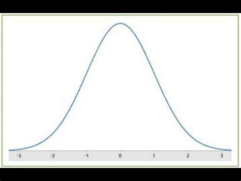 Desmos Scientific Calculator   YouTube