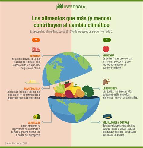 Desperdicio Alimentario y sus efectos en la Crisis ...