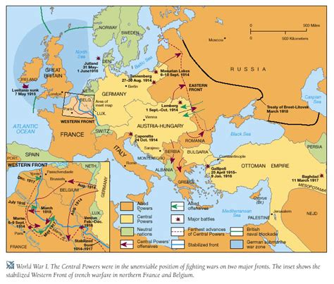 Details of the Conflict   WW1