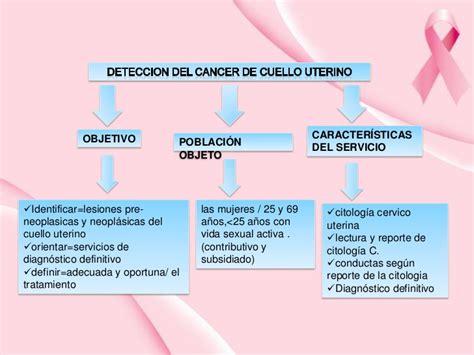 Deteccion de cancer de cuello uterino