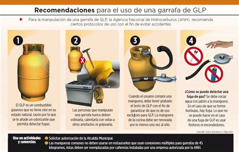 Detectar Fuga de Gas