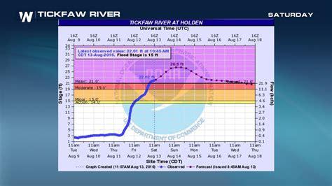 Devastating Flood – Two Confirmed Dead in Louisiana, 1,000 ...