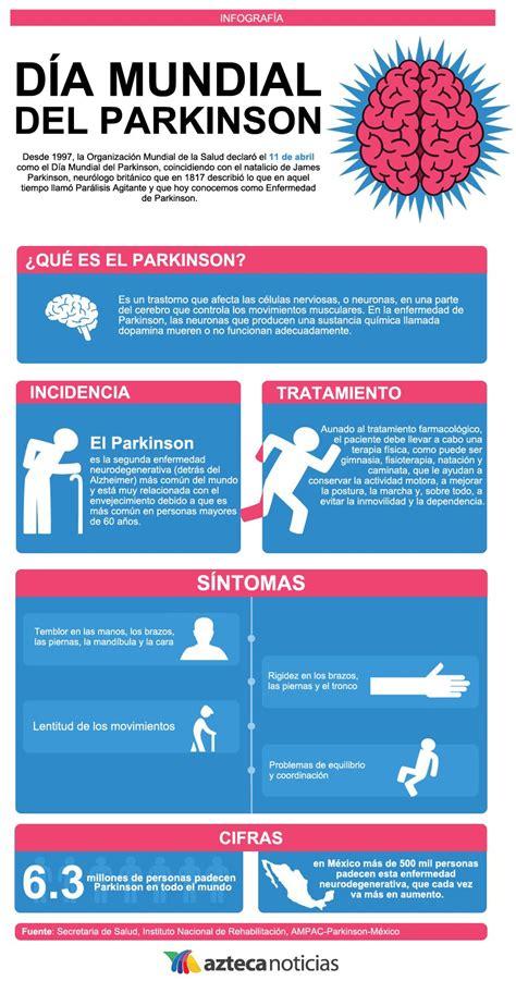Día Mundial del Parkinson   Infografia   www | Días ...