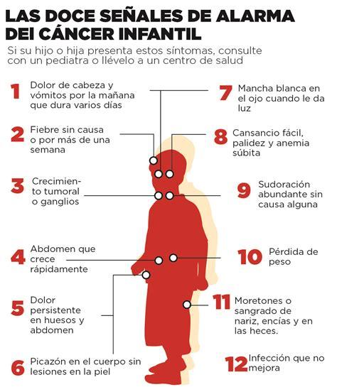 Diagnostican más niños con cáncer • El Nuevo Diario