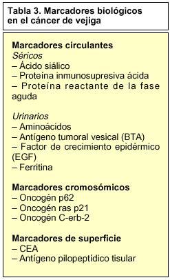 Diagnóstico analítico del cáncer de vejiga | Offarm