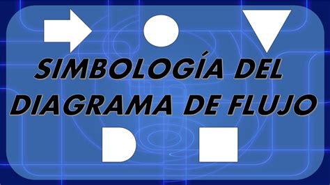 Diagrama de flujo: Simbologia   YouTube