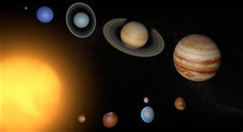 Diámetro De Los Planetas De La Sistema Solar Stock de ...