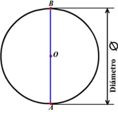 Diámetro   EcuRed