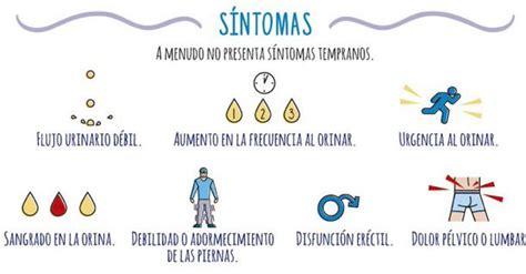 Diario El Mercurio on Twitter:  El cáncer de próstata no ...