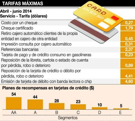 Diario Expreso on Twitter:  La Junta #Bancaria ratificó la ...