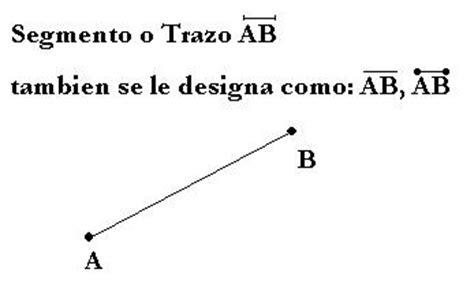 Diccionario Matematicas: Segmento  Trazo