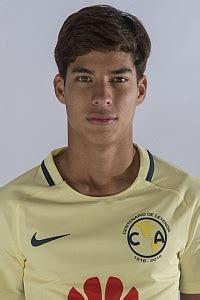 Diego Lainez   Football Talent Scout