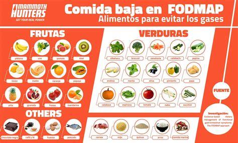 Dieta Fodmap 2018   Qué es, lista de alimentos y plan de 2 ...