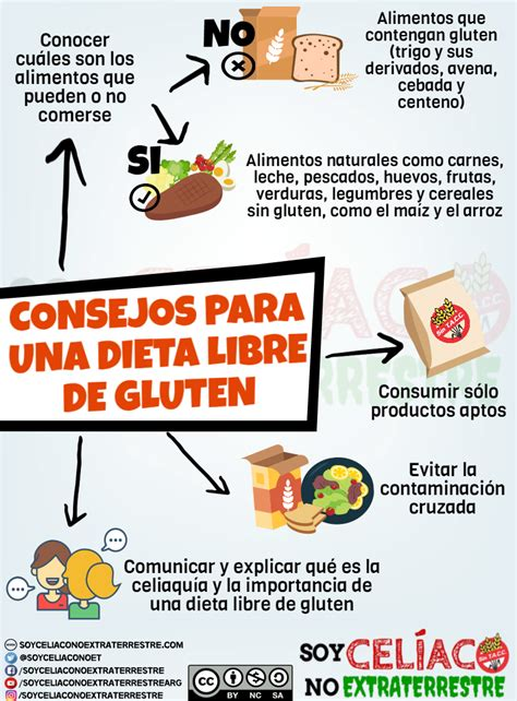 Dieta sin gluten: 4 consejos para que la celiaquía no ...
