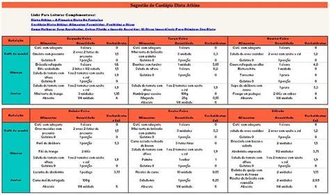 Dietas Para Adelgazar De Nutricionistas Pdf   SEONegativo.com