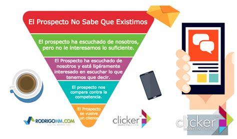 Diferencia Entre un Contacto y Prospecto   Marketing Digital