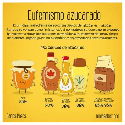 Diferencias entre el azúcar moreno, la estevia o la ...