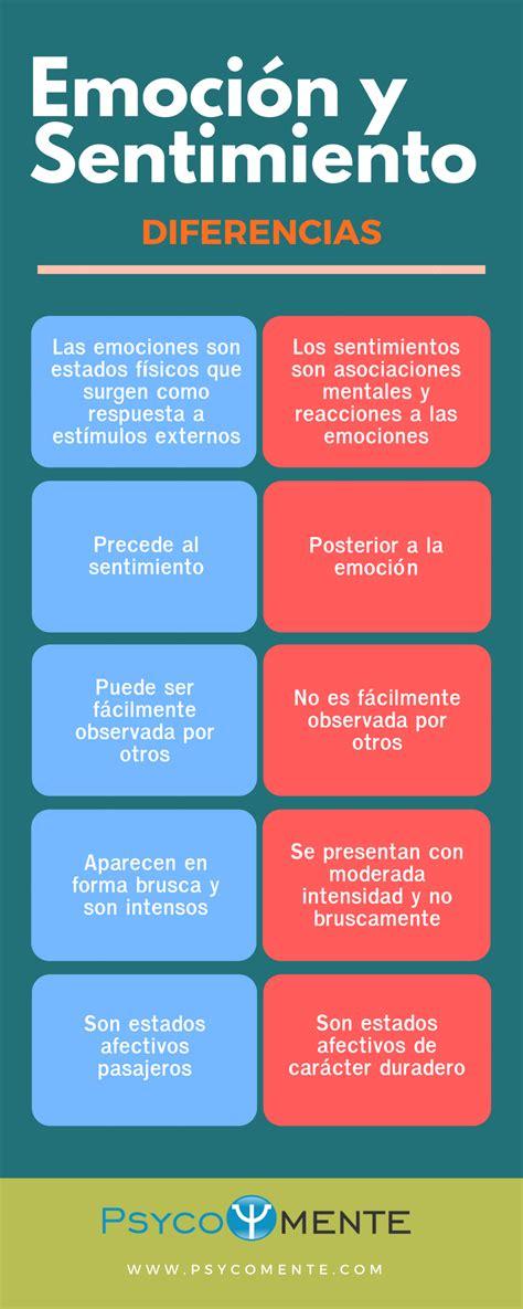 Diferencias entre emoción y sentimiento   Sentimientos y ...