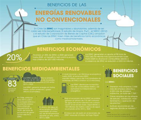 Diferencias entre energía renovable y no renovable ...