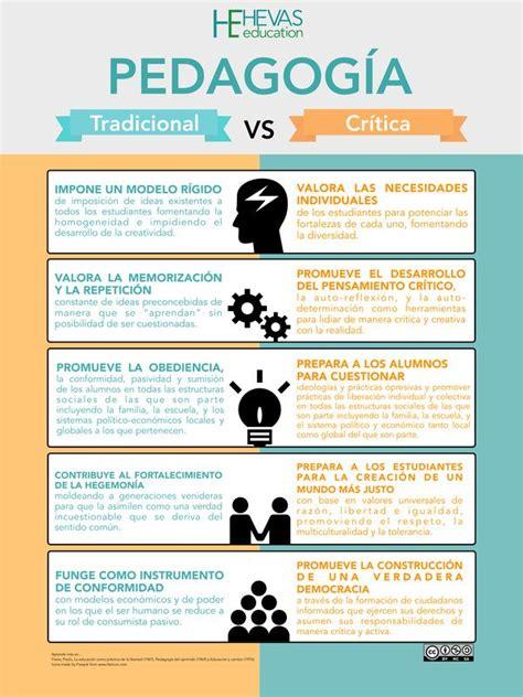 Diferencias entre pedagogía tradicional vs critica ...