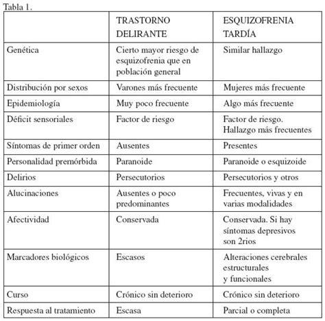 diferencias y similitudes en la aplicacion del ...