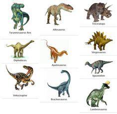 diferentes tipos de dinosaurios y sus nombres | COMICS ...