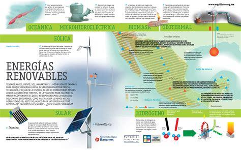 Diferentes tipos de energias renovables: Diferencias y ...