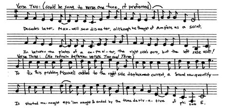 Difference Between Music, Song And Lyrics | musicbot.in