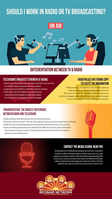 Difference Between Radio & Television Broadcasting | Be On Air