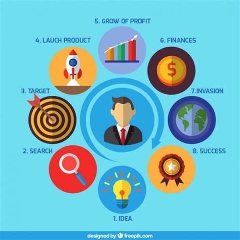 Digital marketing Vector | Free Download
