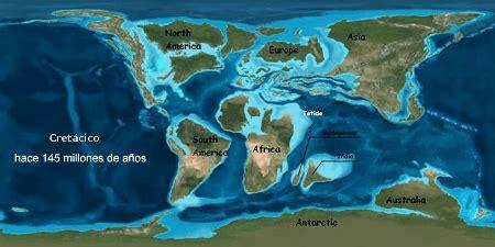 Dinâmica Estratigráfica