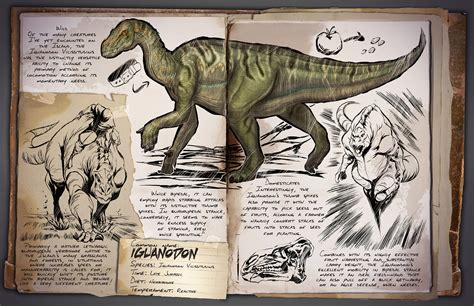 Dinosaur Archive   ARK: Survival Evolved