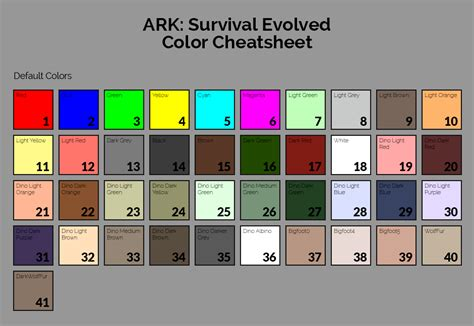 Dinosaur Color Cheatsheet for ARK: Survival Evolved | Ark ...