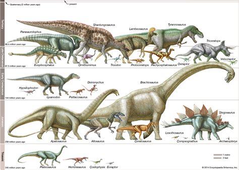 Dinosaur | fossil reptile | Britannica