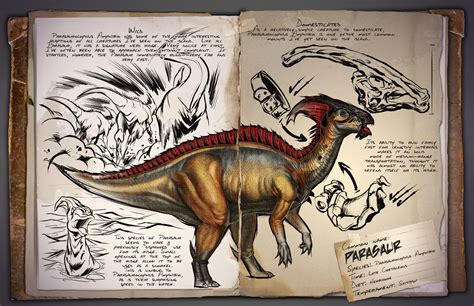 Dinosaur list   ARK: Survival Evolved