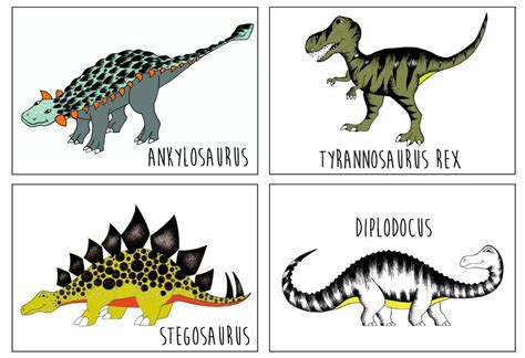 Dinosaur Names And Their Meaning –  Paleontology