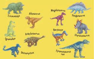 Dinosaur Names for Kids | Dinosaurs Pictures and Facts