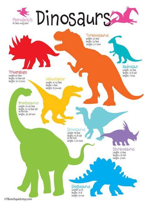 Dinosaur Nursery Kids Room Art by TBoneSquid on Etsy ...