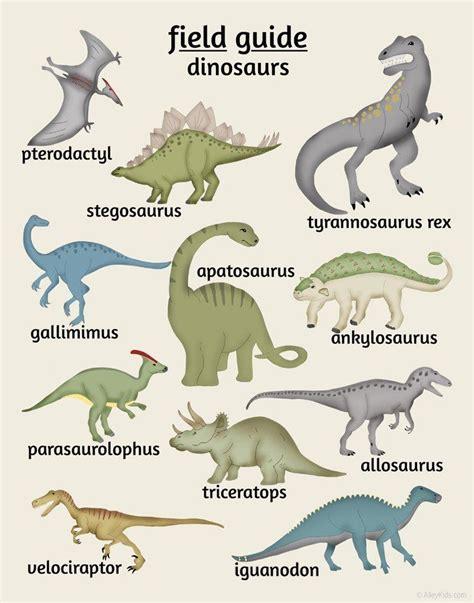 Dinosaur Poster | Dinosaur posters, Dinosaur nursery ...
