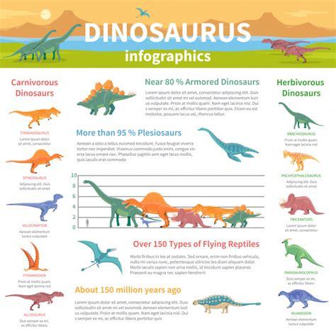 Dinosaurios infografía diseño plano   Vector Gratis