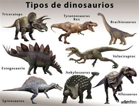 Dinosaurios: Nombres de los diferentes tipos; Cuándo y ...