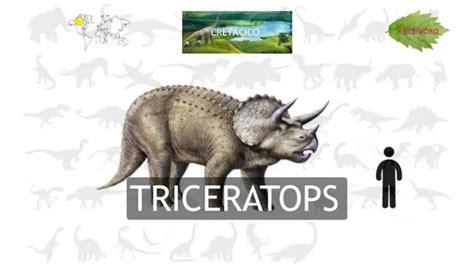 Dinosaurios para niños   Rugidos, Nombres y más! | Cuentos ...