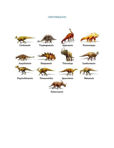 Dinosaurios Tipos Y Los Nombres   SEONegativo.com