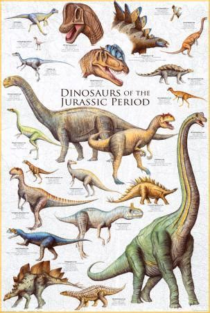 Dinosaurs   Jurassic Period Posters at AllPosters.com