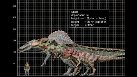Dinosaurs Make Spino bigger and bulkier  Redesign ...