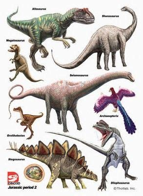 Dinosaurs Names A Z | Dinosaurs Names Zoom in. 8 dinosaurs ...