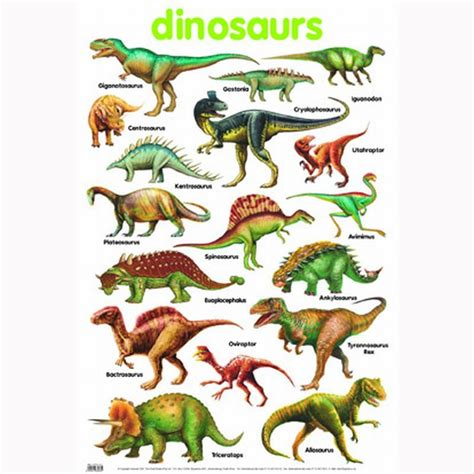 DINOSAURS names with pictures | Dinosaur pictures ...