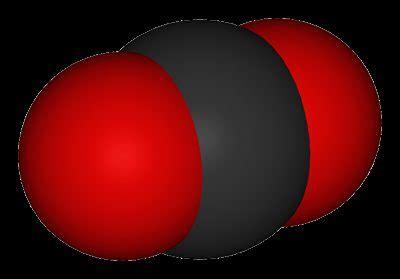 Dióxido de carbono, sus propiedades fisicoquímicas y su ...